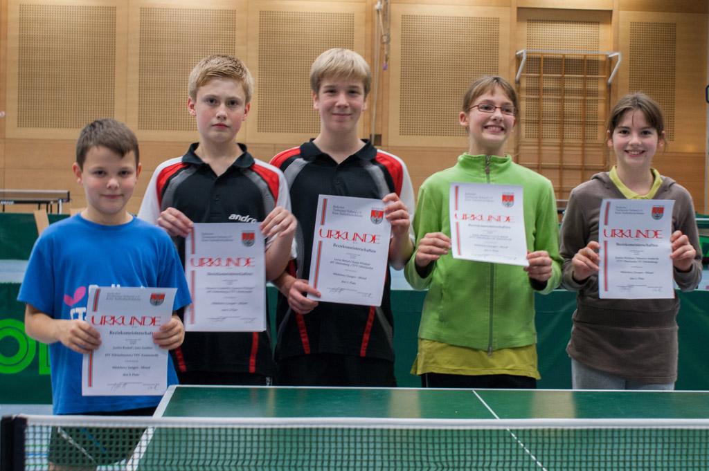 Die Sieger im Wettbewerb Mixed Jungen & Mädchen. Foto: Christoph Muhr