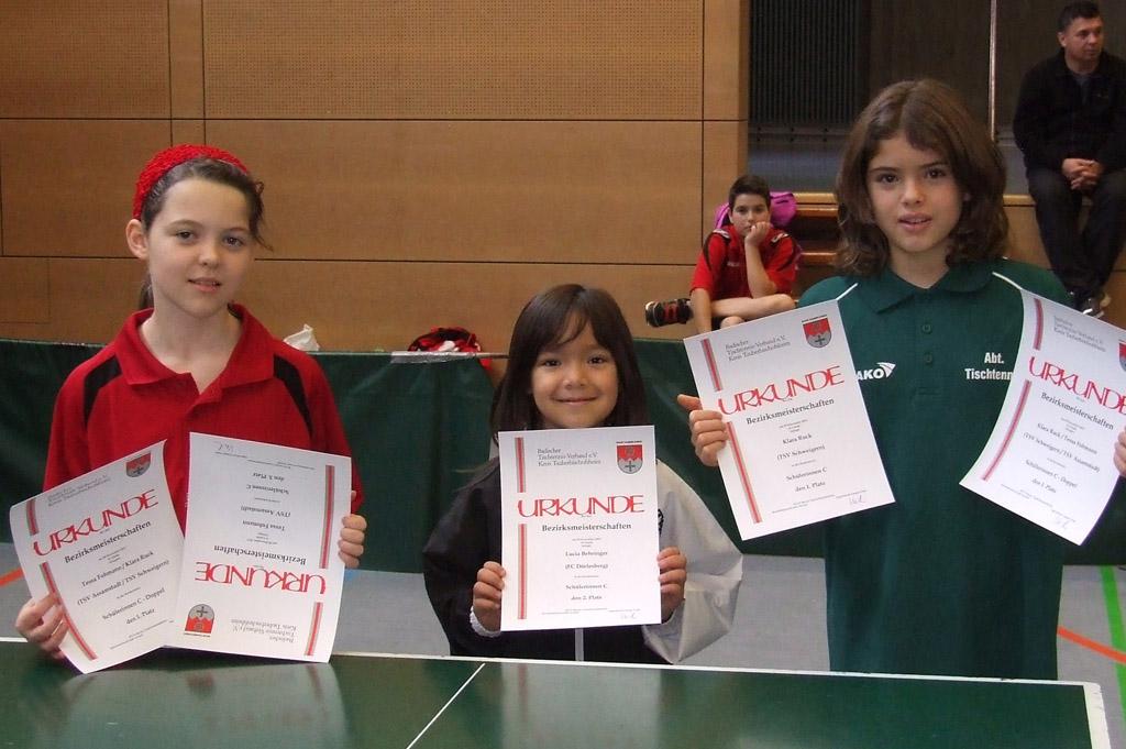 Die Siegerinnen im Wettbewerb Schülerinnen C. Foto: Hans-Peter Wagner