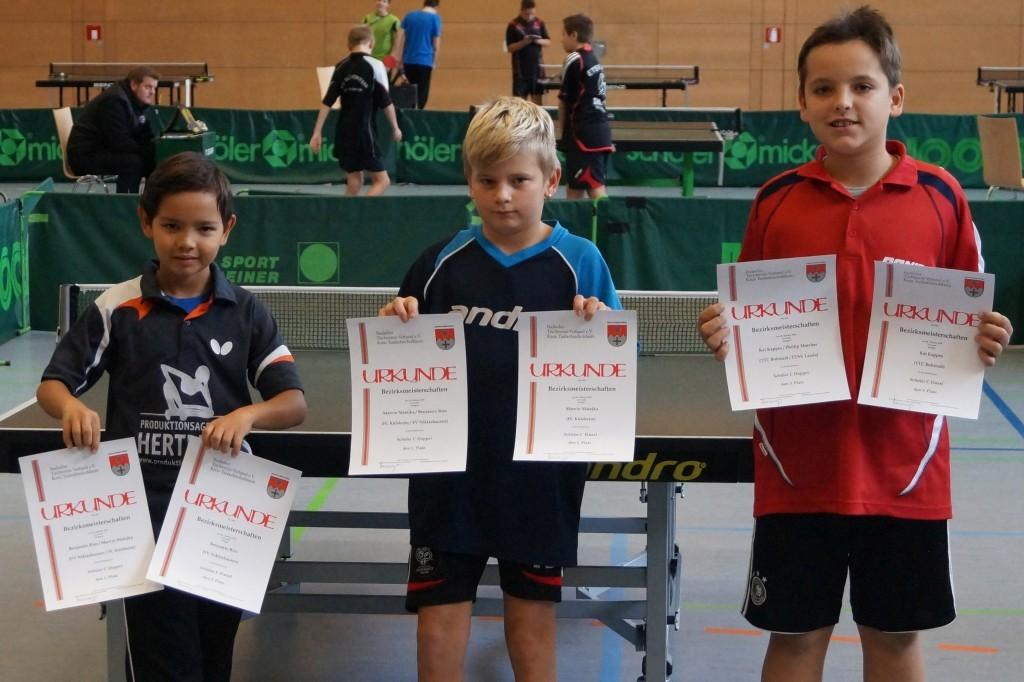 Die Sieger im Wettbewerb der Schüler C-Klasse. Foto: Wolfgang Appel