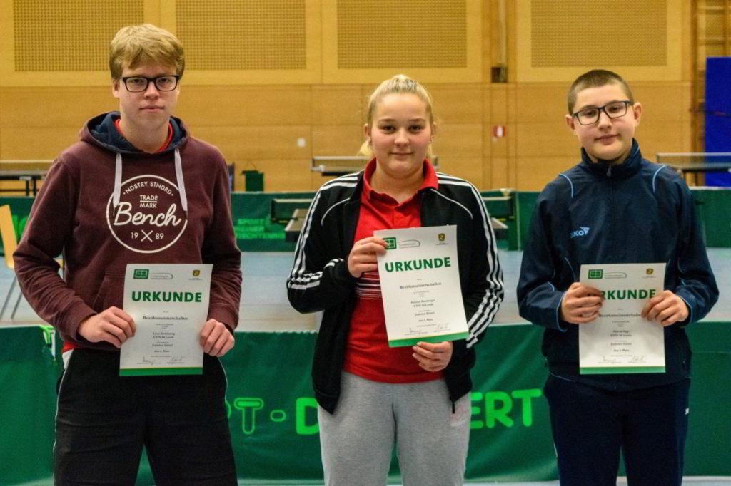 Die Sieger des Wettbewerbs Junioren Einzel.