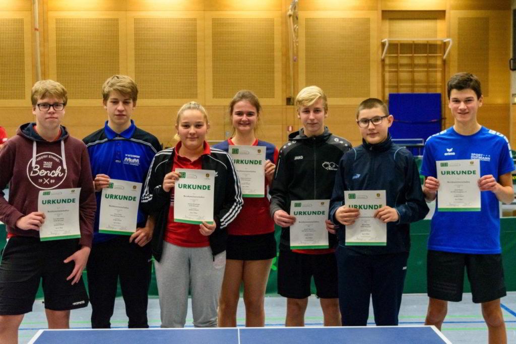 Die Siegerinnen und Sieger der Wettbewerbe Junioren und Jungen.